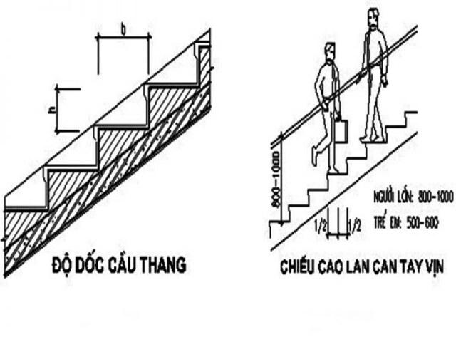 Cầu thang dốc bao nhiêu độ