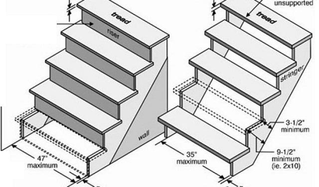 cách bố trí cầu thang trong nhà hẹp 2