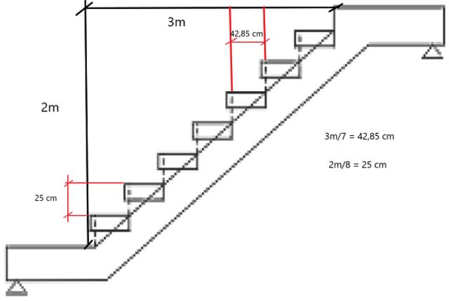 Tiêu chuẩn lắp đặt lan can cầu thang